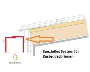 System für Kastendachrinnen
