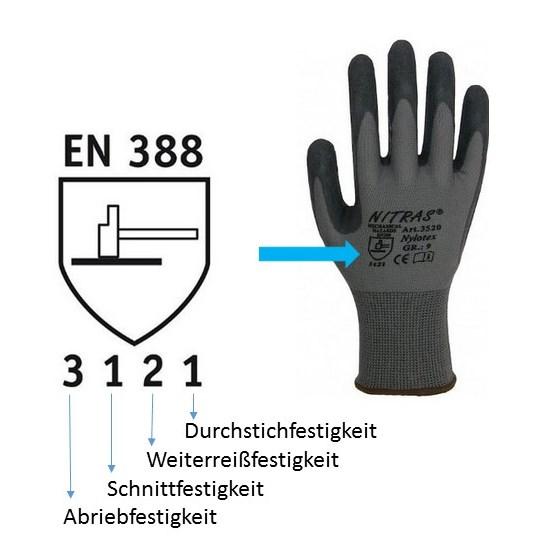 DIN EN 388