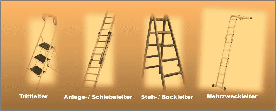 Leitern als Übersicht